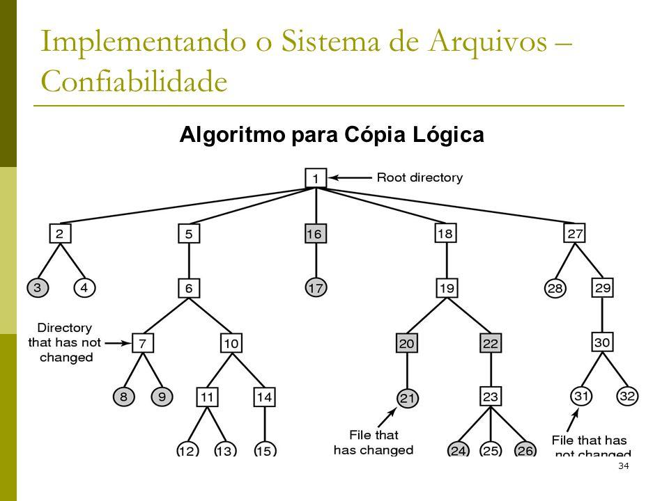34 Implementando o Sistema de Arquivos – Confiabilidade Algoritmo para Cópia Lógica