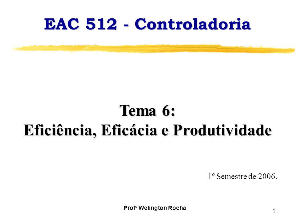 1 EAC 512 - Controladoria Tema 6: Eficiência, Eficácia e Produtividade 1º Semestre de 2006. Profº Welington Rocha