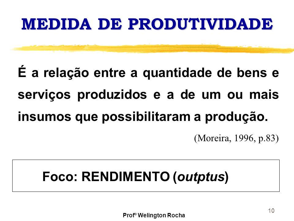 10 MEDIDA DE PRODUTIVIDADE É a relação entre a quantidade de bens e serviços produzidos e a de um ou mais insumos que possibilitaram a produção. (More