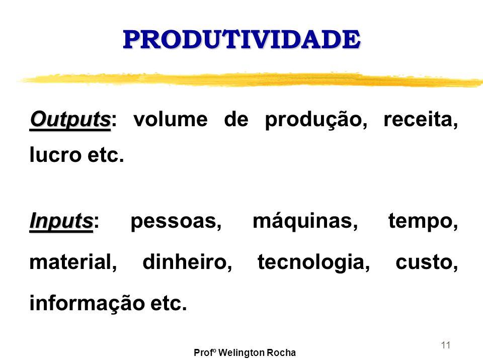 11 PRODUTIVIDADE Outputs Outputs: volume de produção, receita, lucro etc. Inputs Inputs: pessoas, máquinas, tempo, material, dinheiro, tecnologia, cus