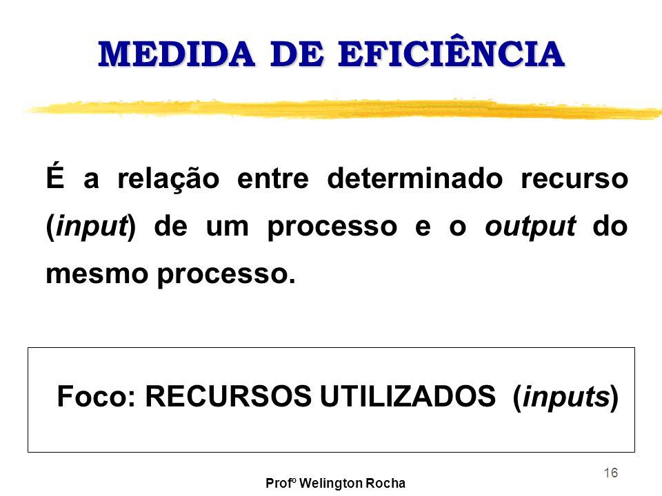 16 MEDIDA DE EFICIÊNCIA É a relação entre determinado recurso (input) de um processo e o output do mesmo processo. Foco: RECURSOS UTILIZADOS (inputs)
