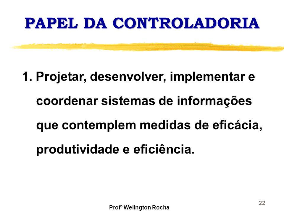 22 PAPEL DA CONTROLADORIA 1. Projetar, desenvolver, implementar e coordenar sistemas de informações que contemplem medidas de eficácia, produtividade
