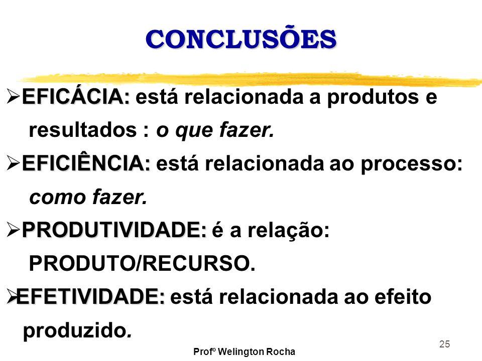 25 CONCLUSÕES EFICÁCIA: EFICÁCIA: está relacionada a produtos e resultados : o que fazer. EFICIÊNCIA: EFICIÊNCIA: está relacionada ao processo: como f