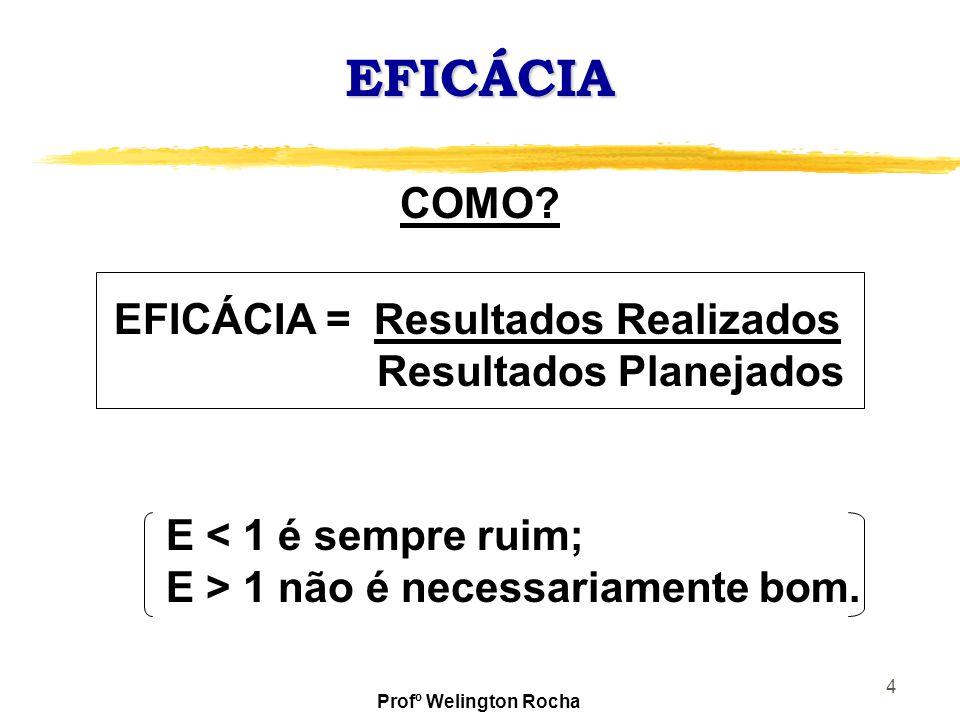 4 EFICÁCIA EFICÁCIA = Resultados Realizados Resultados Planejados E < 1 é sempre ruim; E > 1 não é necessariamente bom. COMO? Profº Welington Rocha