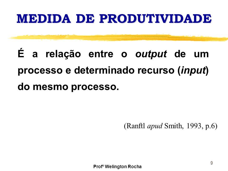 9 MEDIDA DE PRODUTIVIDADE É a relação entre o output de um processo e determinado recurso (input) do mesmo processo. (Ranftl apud Smith, 1993, p.6) Pr