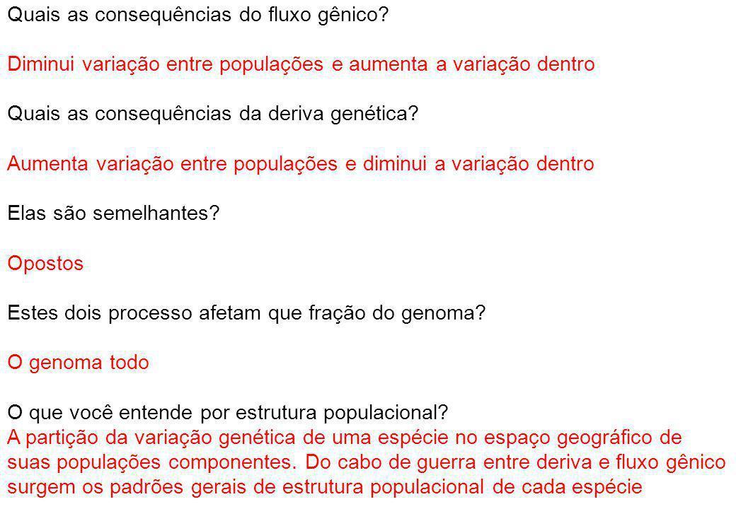 Quais as consequências do fluxo gênico? Diminui variação entre populações e aumenta a variação dentro Quais as consequências da deriva genética? Aumen