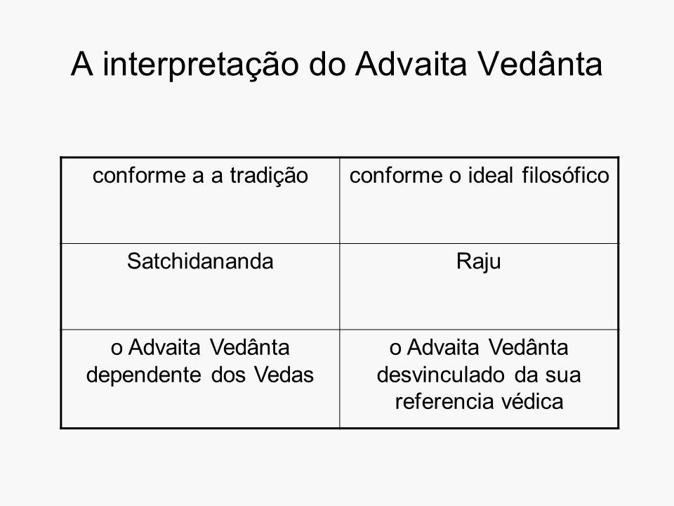 A interpretação do Advaita Vedânta conforme a a tradiçãoconforme o ideal filosófico SatchidanandaRaju o Advaita Vedânta dependente dos Vedas o Advaita