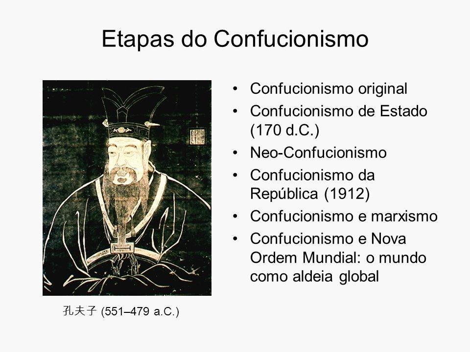 Etapas do Confucionismo Confucionismo original Confucionismo de Estado (170 d.C.) Neo-Confucionismo Confucionismo da República (1912) Confucionismo e