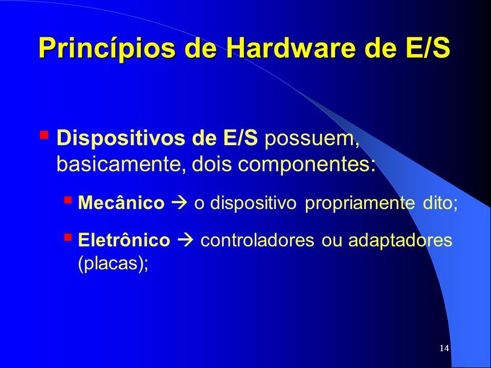 14 Princípios de Hardware de E/S Dispositivos de E/S possuem, basicamente, dois componentes: Mecânico o dispositivo propriamente dito; Eletrônico cont