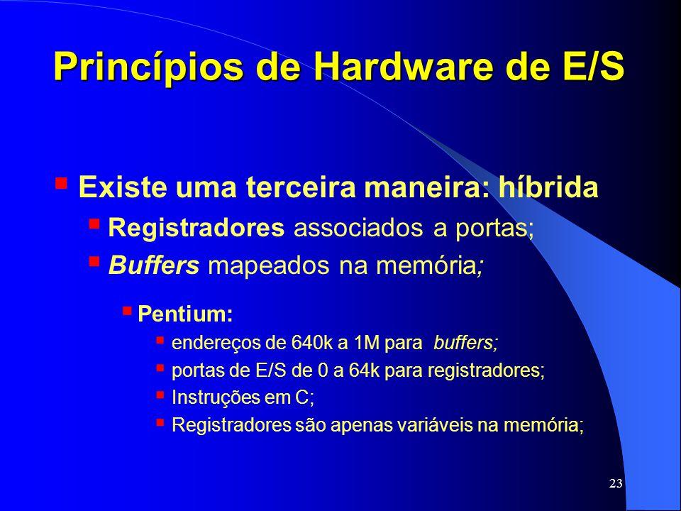 23 Princípios de Hardware de E/S Existe uma terceira maneira: híbrida Registradores associados a portas; Buffers mapeados na memória; Pentium: endereç