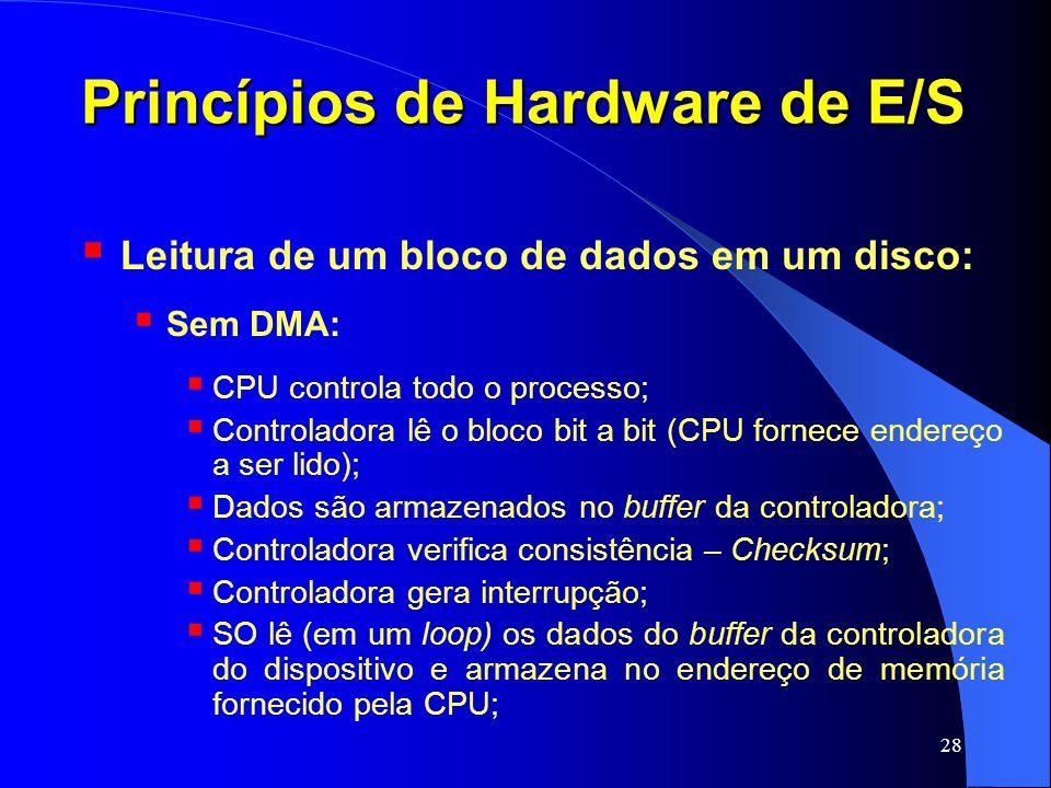 28 Princípios de Hardware de E/S Leitura de um bloco de dados em um disco: Sem DMA: CPU controla todo o processo; Controladora lê o bloco bit a bit (C