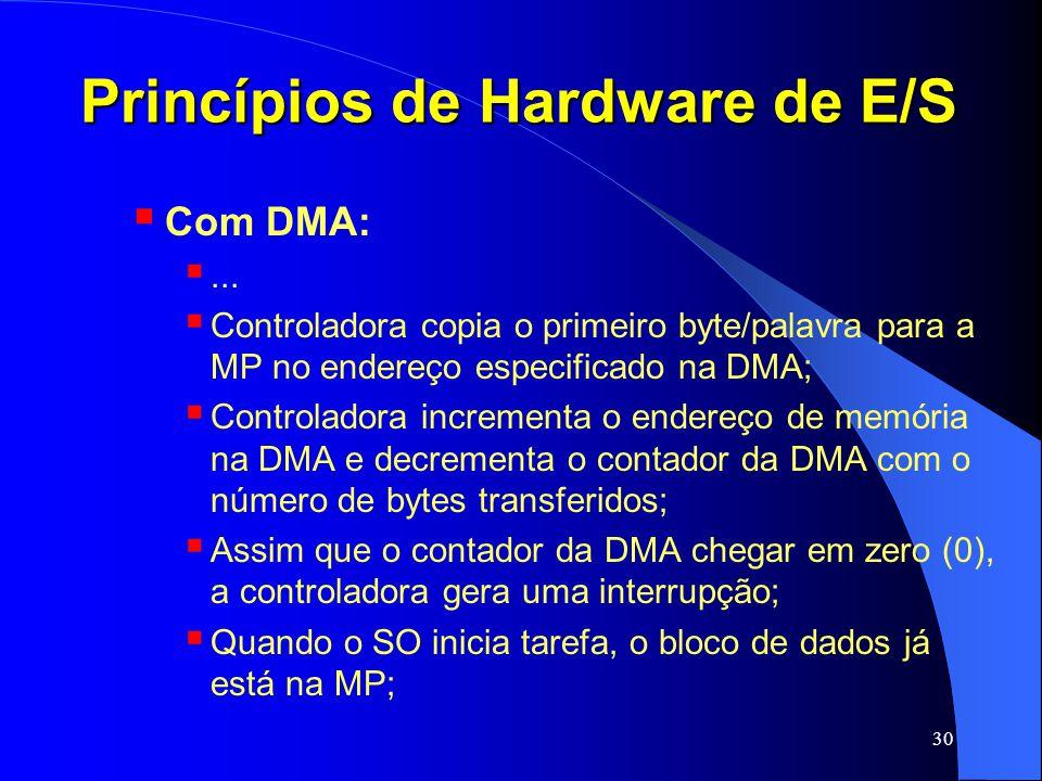 30 Princípios de Hardware de E/S Com DMA:... Controladora copia o primeiro byte/palavra para a MP no endereço especificado na DMA; Controladora increm