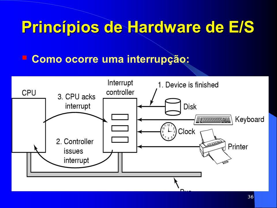 36 Princípios de Hardware de E/S Como ocorre uma interrupção: