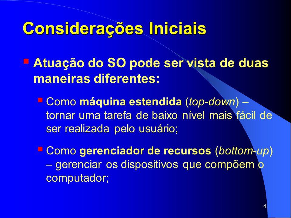 5 Considerações Iniciais Funções específicas de E/S: Enviar sinais para os dispositivos; Atender interrupções; Tratar possíveis erros; Prover interface entre os dispositivos e o sistema;