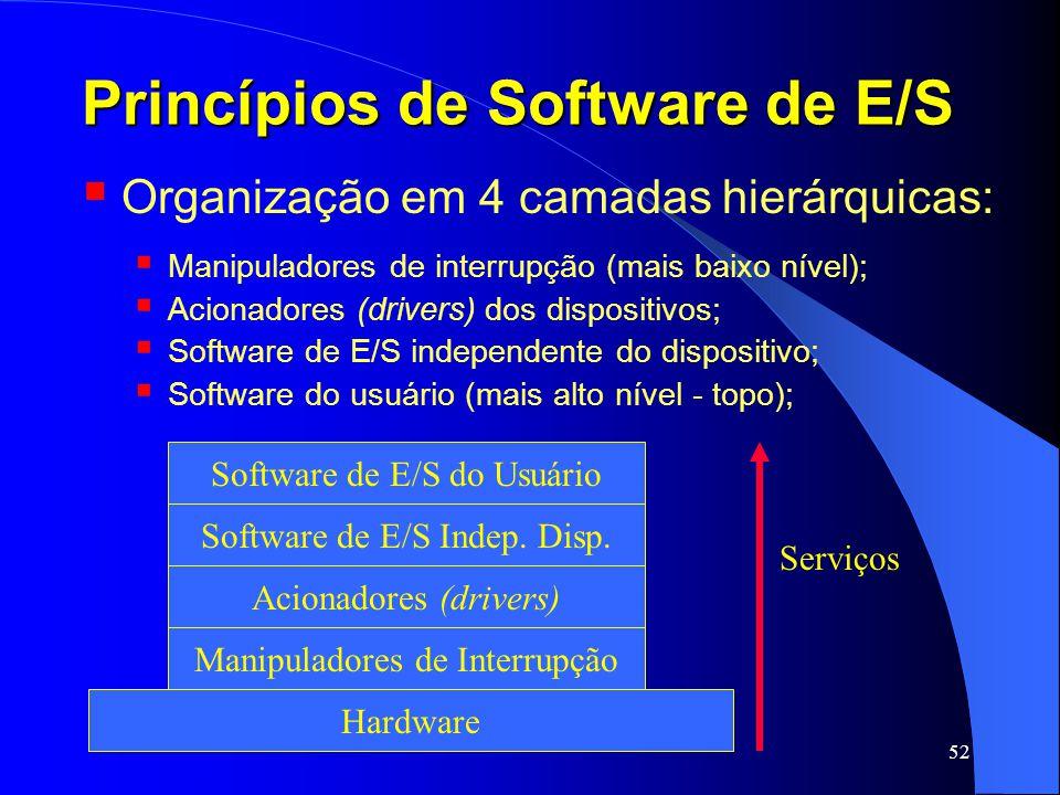 52 Princípios de Software de E/S Organização em 4 camadas hierárquicas: Manipuladores de interrupção (mais baixo nível); Acionadores (drivers) dos dis