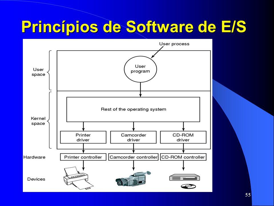 55 Princípios de Software de E/S