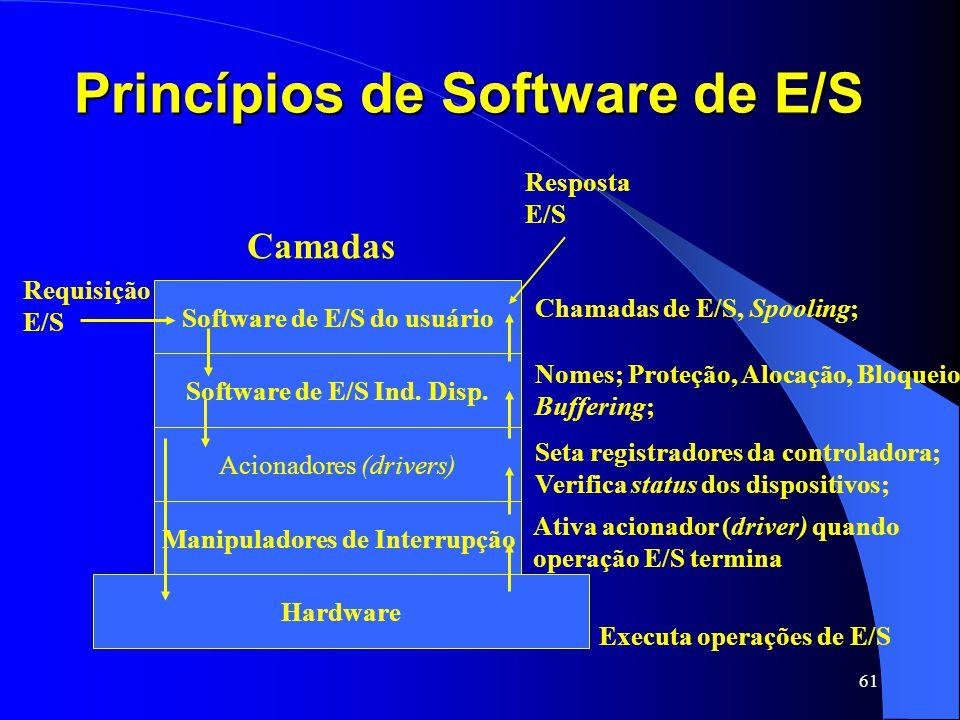 61 Princípios de Software de E/S Hardware Manipuladores de Interrupção Acionadores (drivers) Software de E/S Ind. Disp. Software de E/S do usuário Req