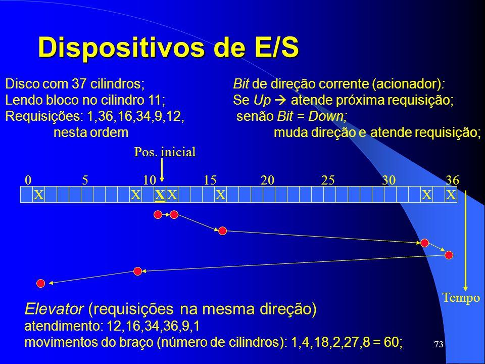 73 Dispositivos de E/S Disco com 37 cilindros; Lendo bloco no cilindro 11; Requisições: 1,36,16,34,9,12, nesta ordem XXXXXXX 05101520253036 Pos. inici