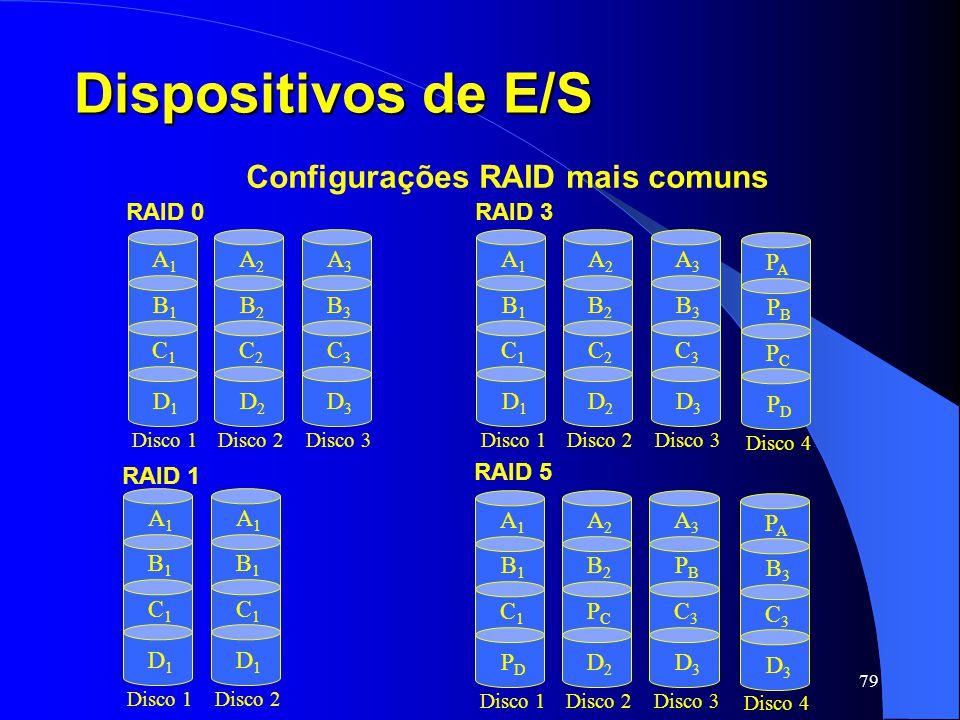 79 Dispositivos de E/S Configurações RAID mais comuns A1A1 B1B1 C1C1 D1D1 RAID 0 Disco 1 A2A2 B2B2 C2C2 D2D2 Disco 2 A3A3 B3B3 C3C3 D3D3 Disco 3 RAID