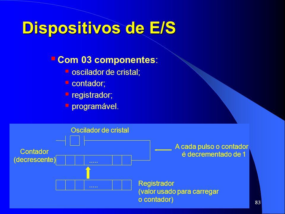 83 Dispositivos de E/S Com 03 componentes: oscilador de cristal; contador; registrador; programável...... Contador (decrescente) Oscilador de cristal