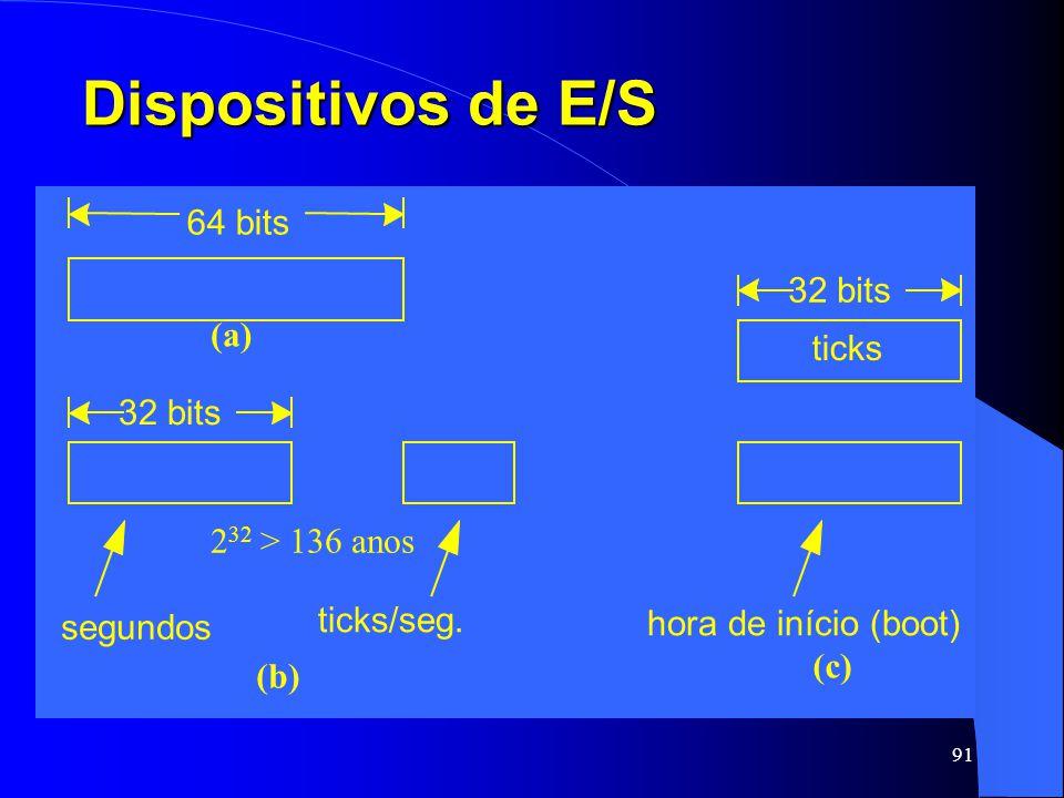 91 Dispositivos de E/S 64 bits 32 bits segundos ticks/seg. ticks 32 bits hora de início (boot) 2 32 > 136 anos (a) (b) (c)