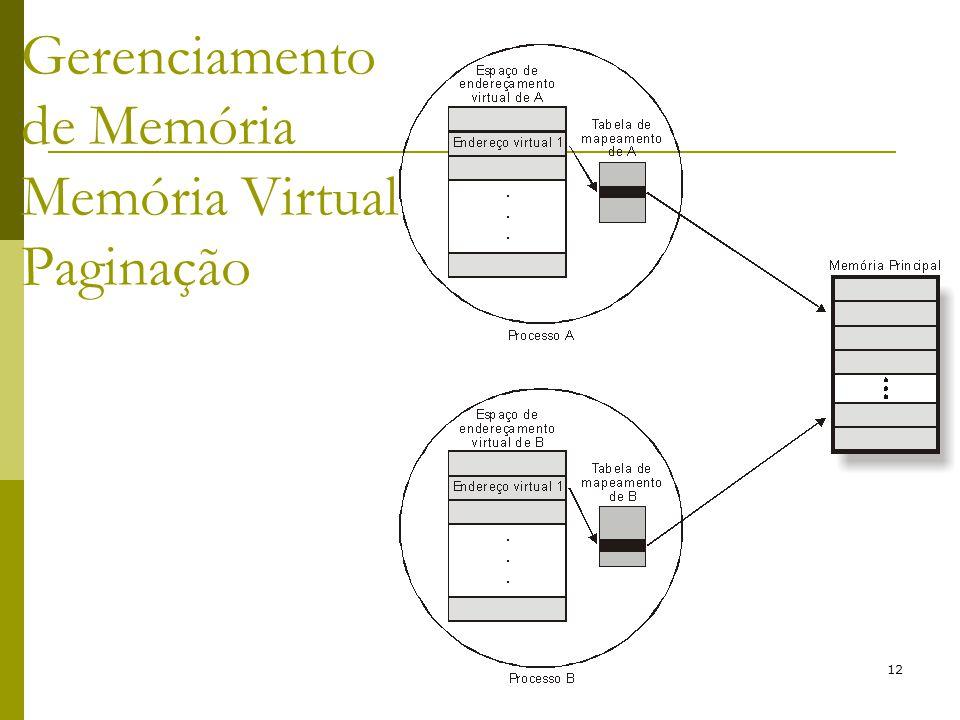 12 Gerenciamento de Memória Memória Virtual Paginação