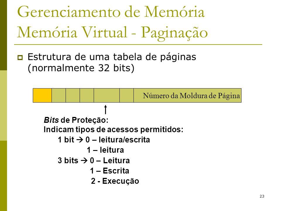 23 Gerenciamento de Memória Memória Virtual - Paginação Bits de Proteção: Indicam tipos de acessos permitidos: 1 bit 0 – leitura/escrita 1 – leitura 3