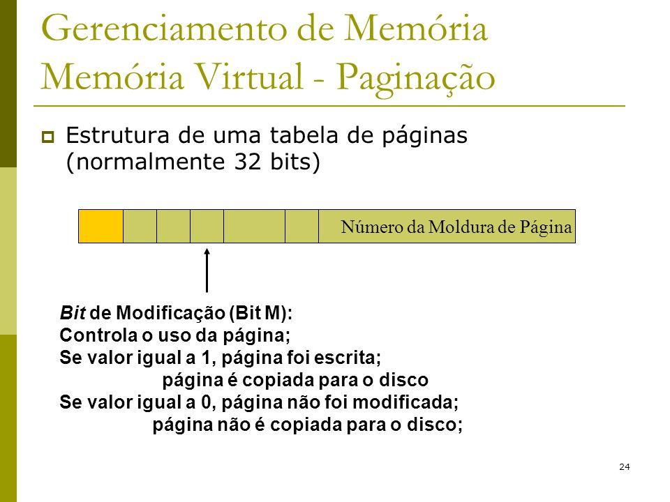24 Gerenciamento de Memória Memória Virtual - Paginação Bit de Modificação (Bit M): Controla o uso da página; Se valor igual a 1, página foi escrita;