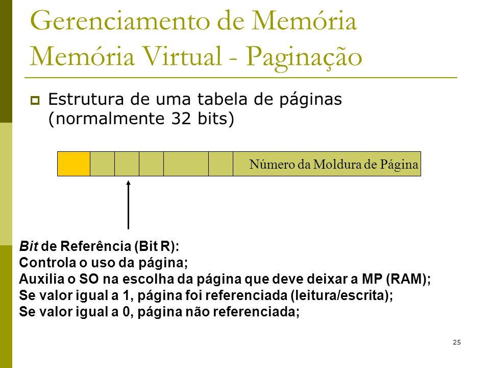 25 Gerenciamento de Memória Memória Virtual - Paginação Bit de Referência (Bit R): Controla o uso da página; Auxilia o SO na escolha da página que dev
