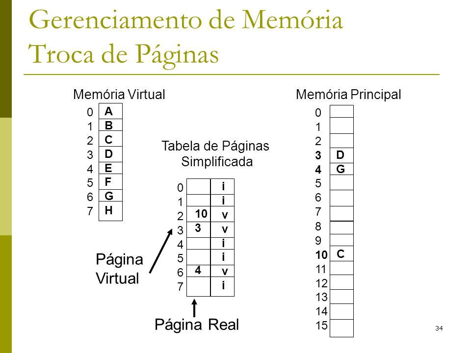 34 Gerenciamento de Memória Troca de Páginas ABCDEFGHABCDEFGH 0123456701234567 Memória Virtual 0123456701234567 10 3 4 iivviiviiivviivi Tabela de Pági