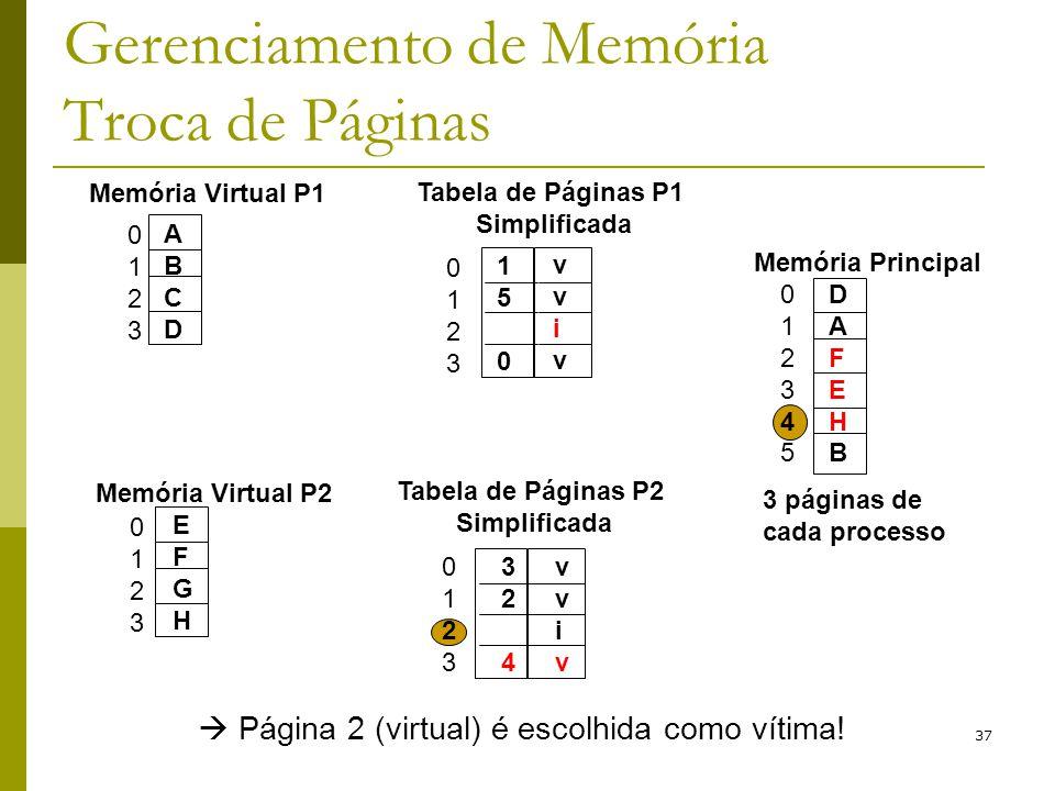 37 Gerenciamento de Memória Troca de Páginas Página 2 (virtual) é escolhida como vítima! 01230123 ABCDABCD Memória Virtual P1 01230123 150150 vvivvviv