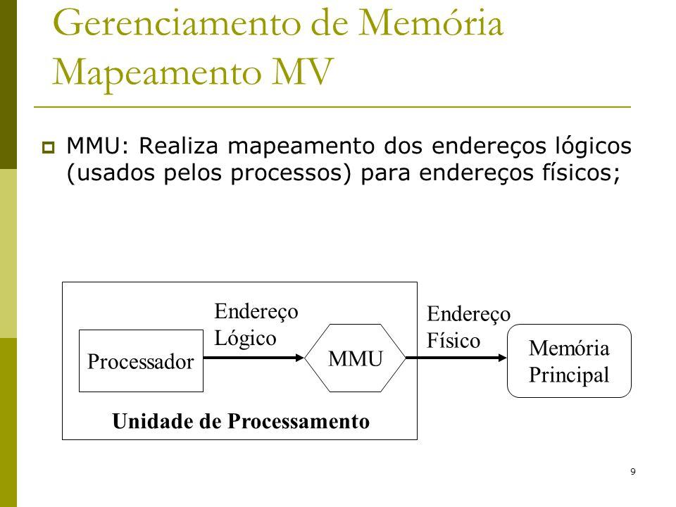 9 Gerenciamento de Memória Mapeamento MV MMU: Realiza mapeamento dos endereços lógicos (usados pelos processos) para endereços físicos; Processador MM