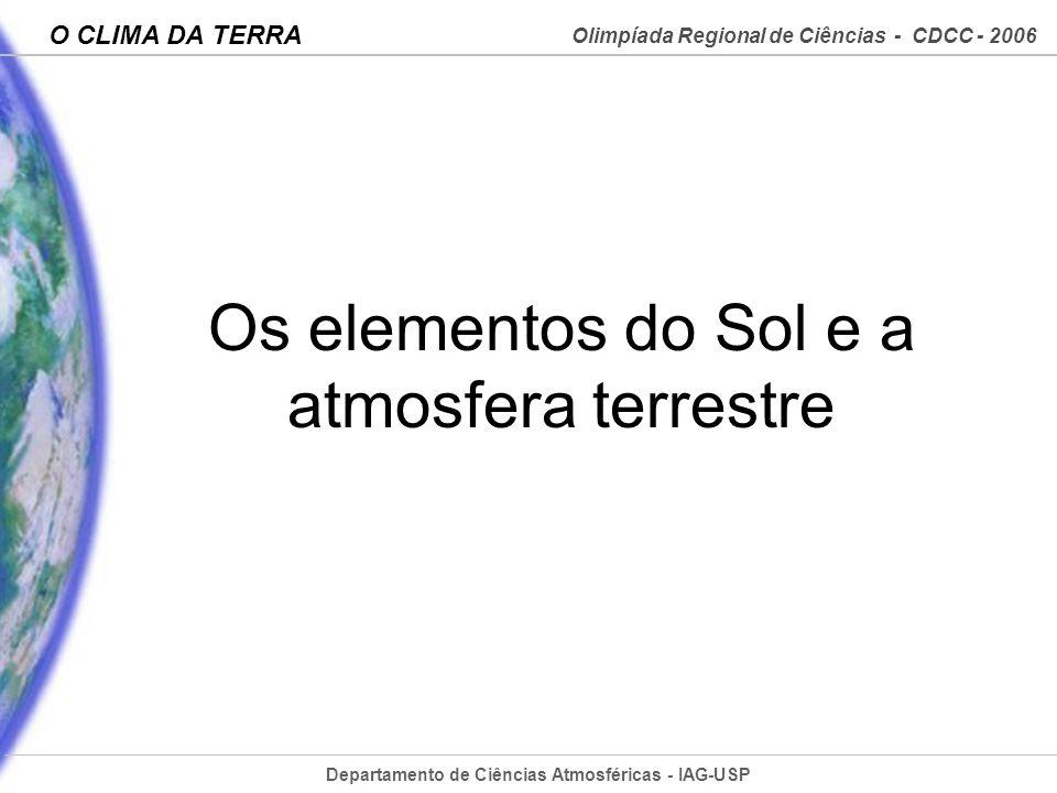 Departamento de Ciências Atmosféricas - IAG-USP Olimpíada Regional de Ciências - CDCC - 2006 O CLIMA DA TERRA Os elementos do Sol e a atmosfera terres