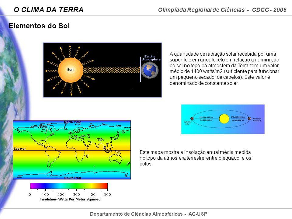Departamento de Ciências Atmosféricas - IAG-USP Olimpíada Regional de Ciências - CDCC - 2006 O CLIMA DA TERRA A quantidade de radiação solar recebida