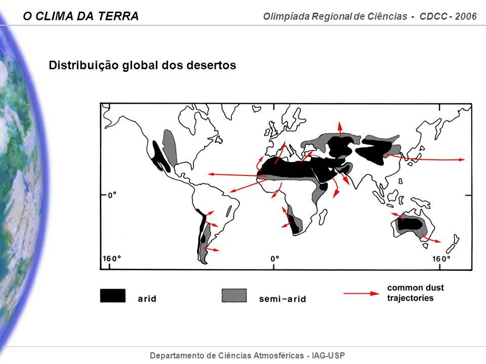 Departamento de Ciências Atmosféricas - IAG-USP Olimpíada Regional de Ciências - CDCC - 2006 O CLIMA DA TERRA Distribuição global dos desertos