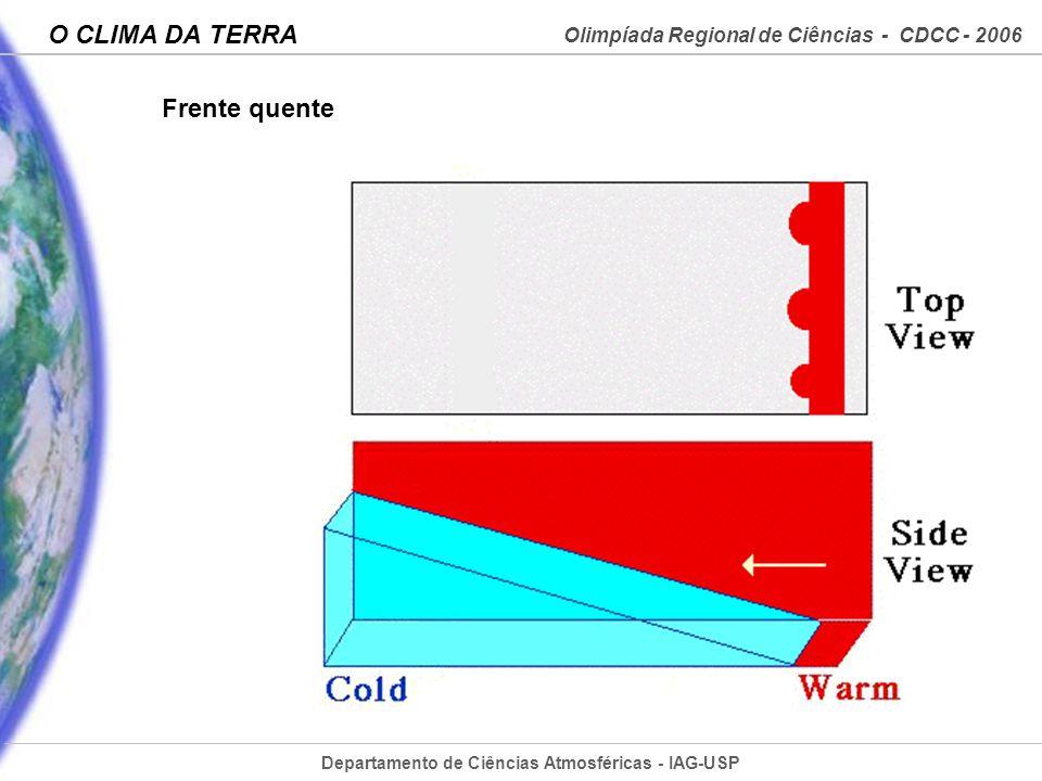 Departamento de Ciências Atmosféricas - IAG-USP Olimpíada Regional de Ciências - CDCC - 2006 O CLIMA DA TERRA Frente quente