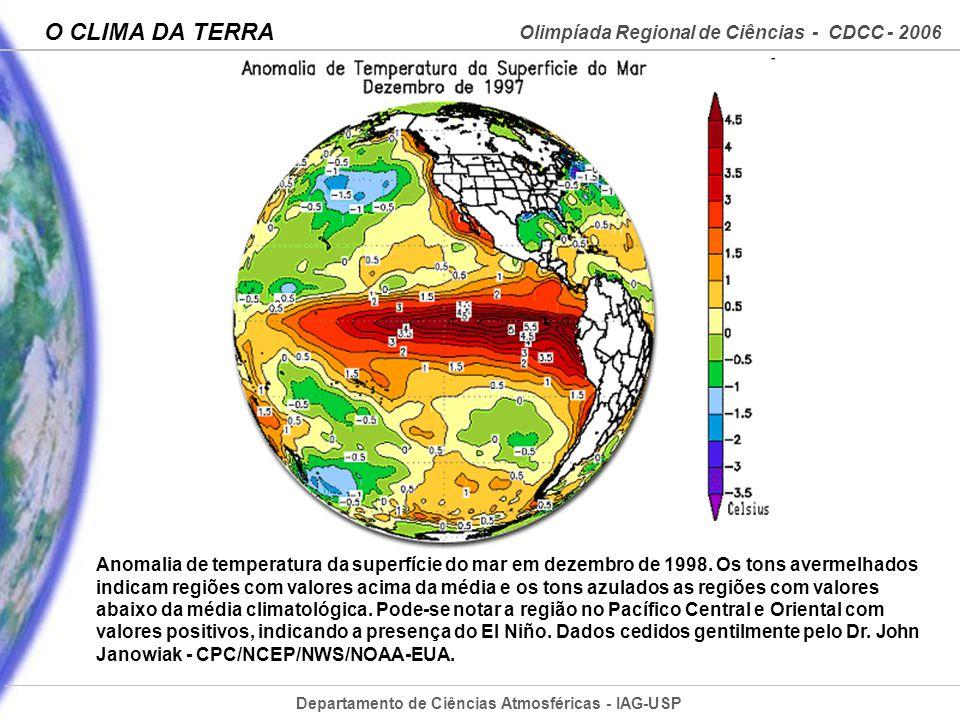 Departamento de Ciências Atmosféricas - IAG-USP Olimpíada Regional de Ciências - CDCC - 2006 O CLIMA DA TERRA Anomalia de temperatura da superfície do