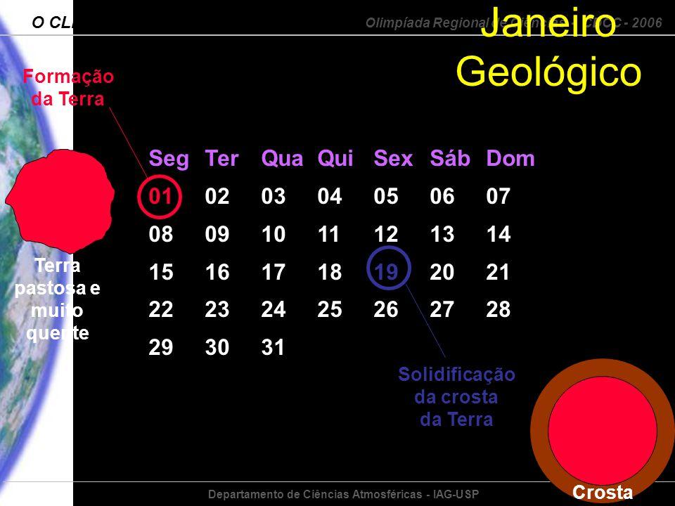 Departamento de Ciências Atmosféricas - IAG-USP Olimpíada Regional de Ciências - CDCC - 2006 O CLIMA DA TERRA Outubro Geológico SegTerQuaQuiSexSábDom 01020304050607 08091011121314 15161718192021 22232425262728 293031 Temperatura na superfície da Terra = 50 C Atmosfera com 1% do Oxigênio atual Atmosfera igual à atual Explosão de Vida na Terra.