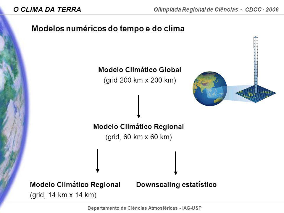 Departamento de Ciências Atmosféricas - IAG-USP Olimpíada Regional de Ciências - CDCC - 2006 O CLIMA DA TERRA Modelo Climático Global (grid 200 km x 2