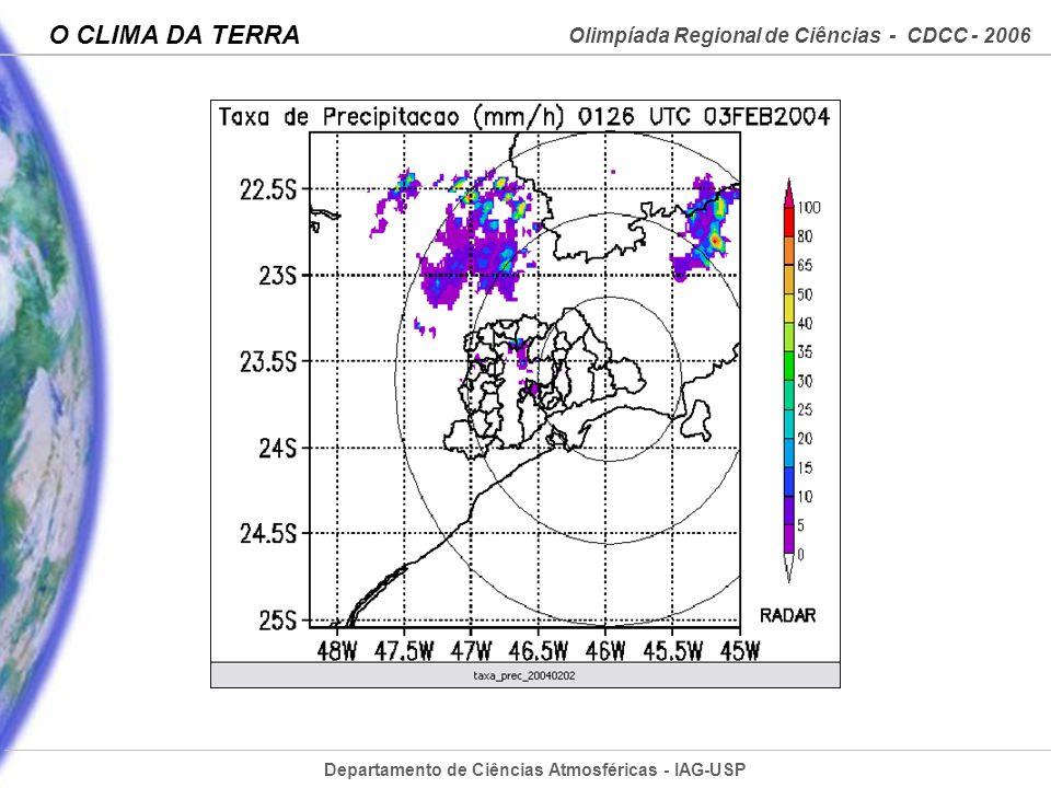 Departamento de Ciências Atmosféricas - IAG-USP Olimpíada Regional de Ciências - CDCC - 2006 O CLIMA DA TERRA