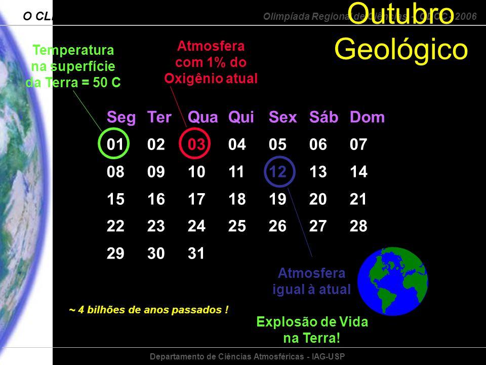 Departamento de Ciências Atmosféricas - IAG-USP Olimpíada Regional de Ciências - CDCC - 2006 O CLIMA DA TERRA Dezembro Geológico SegTerQuaQuiSexSábDom 01020304050607 08091011121314 15161718192021 22232425262728 293031 Aparecimento dos Dinossauros Aves, Mamíferos e Plantas com flores Extinção dos dinossauros Símios 17:30 Hominídeos 23:10 Homo Sapiens 23:59 História da Humanidade