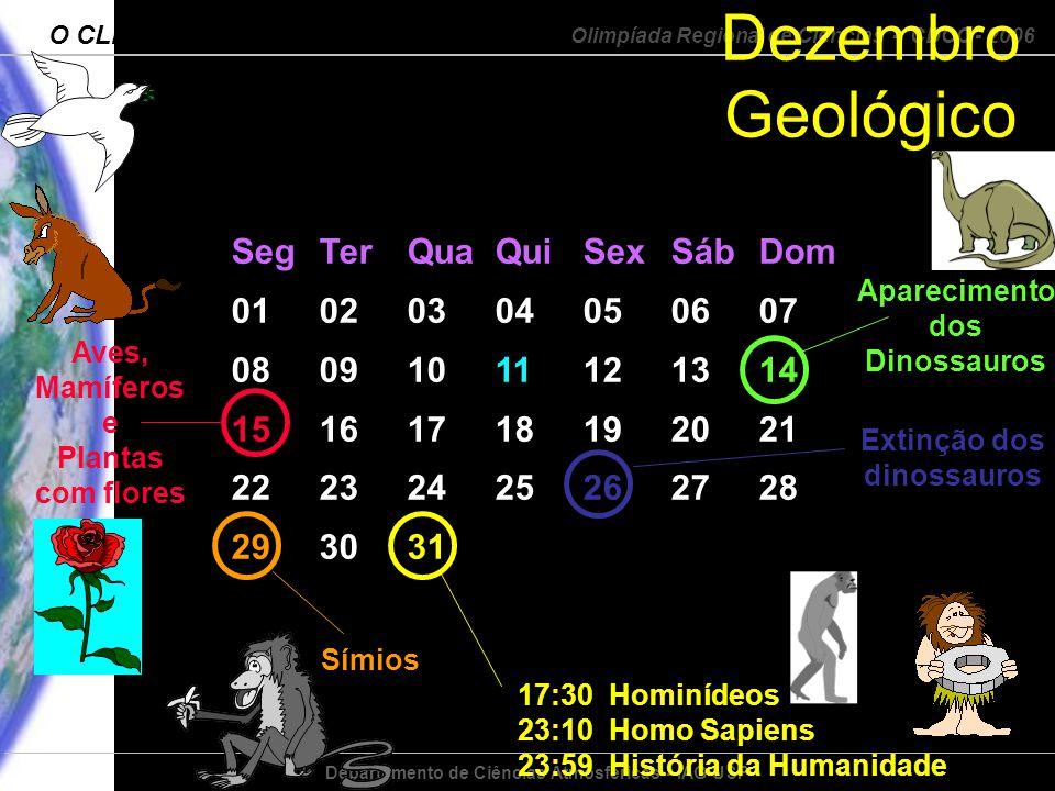 Departamento de Ciências Atmosféricas - IAG-USP Olimpíada Regional de Ciências - CDCC - 2006 O CLIMA DA TERRA Dezembro Geológico SegTerQuaQuiSexSábDom