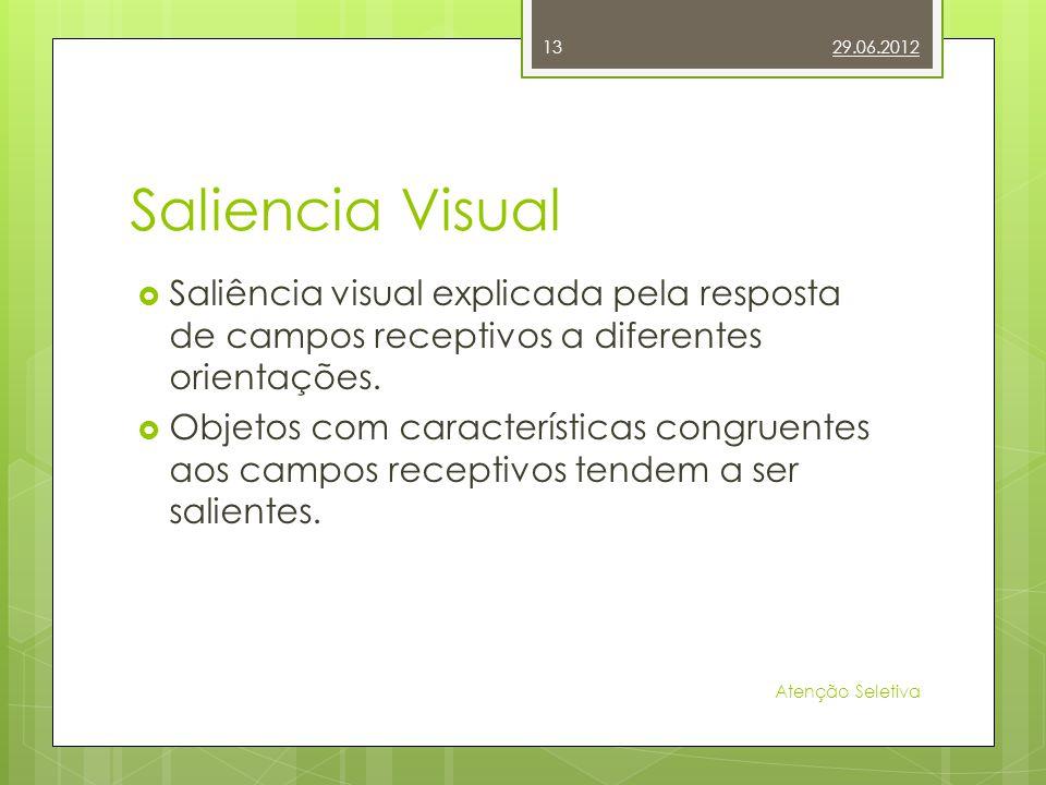 Saliencia Visual Saliência visual explicada pela resposta de campos receptivos a diferentes orientações. Objetos com características congruentes aos c