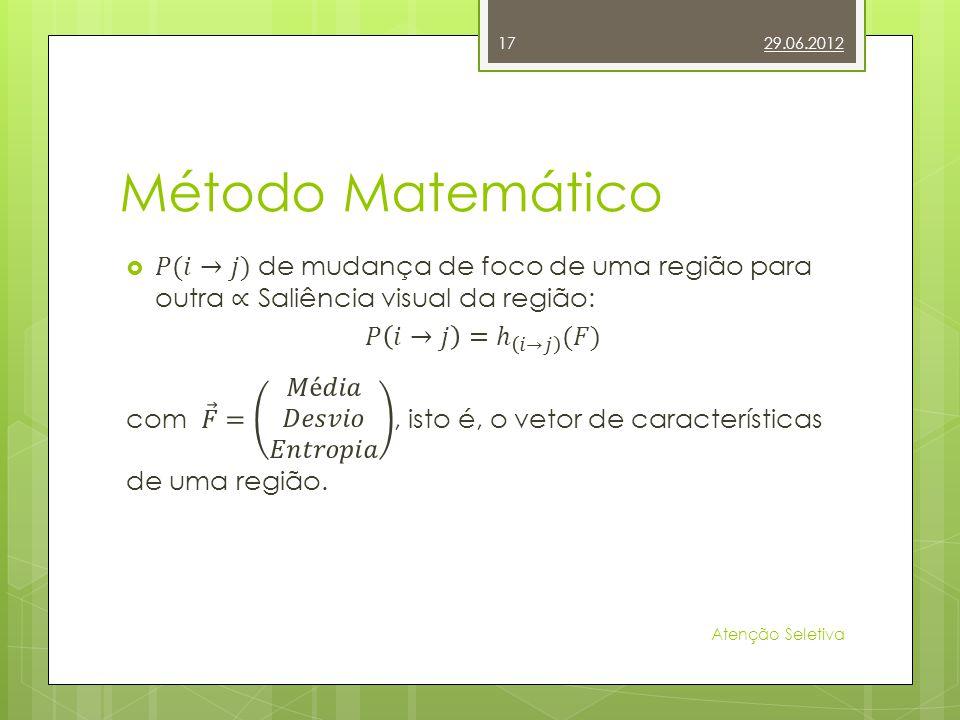 Método Matemático 29.06.2012 Atenção Seletiva 17