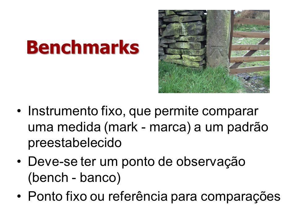 Benchmarks Instrumento fixo, que permite comparar uma medida (mark - marca) a um padrão preestabelecido Deve-se ter um ponto de observação (bench - ba