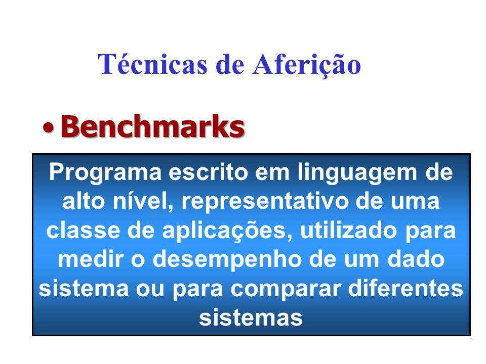 Técnicas de Aferição BenchmarksBenchmarks Programa escrito em linguagem de alto nível, representativo de uma classe de aplicações, utilizado para medi