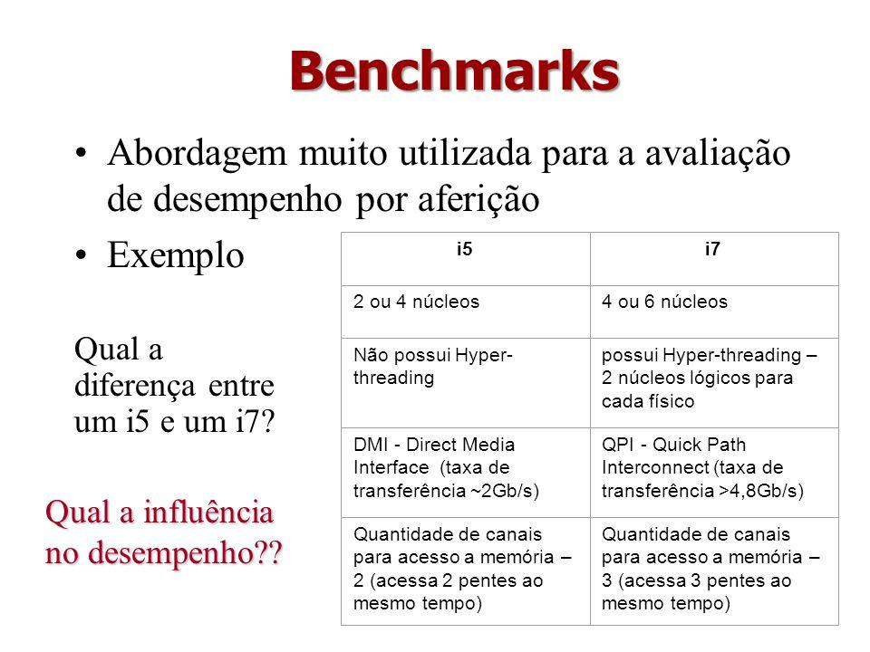 Benchmarks Abordagem muito utilizada para a avaliação de desempenho por aferição Exemplo i5i7 2 ou 4 núcleos4 ou 6 núcleos Não possui Hyper- threading