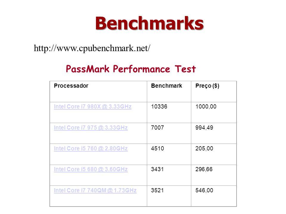 Benchmarks http://www.cpubenchmark.net/ ProcessadorBenchmarkPreço ($) Intel Core i7 980X @ 3.33GHz103361000,00 Intel Core i7 975 @ 3.33GHz7007994,49 I
