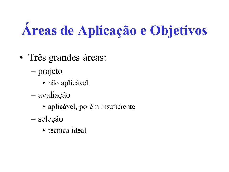Áreas de Aplicação e Objetivos Três grandes áreas: –projeto não aplicável –avaliação aplicável, porém insuficiente –seleção técnica ideal