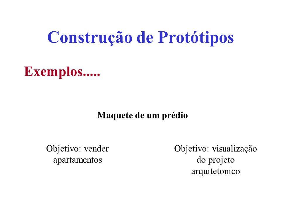Construção de Protótipos Exemplos..... Maquete de um prédio Objetivo: vender apartamentos Objetivo: visualização do projeto arquitetonico